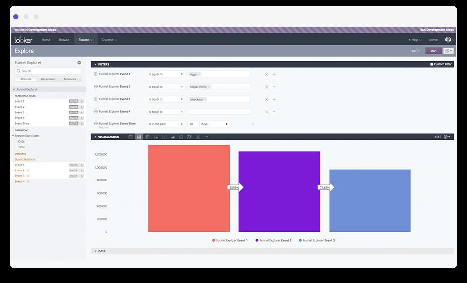 Vertical bar chart to develop user funnel analytics