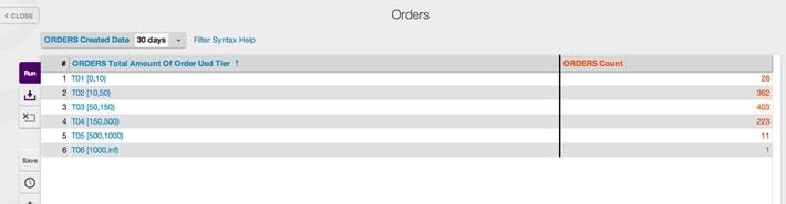 determining order profit