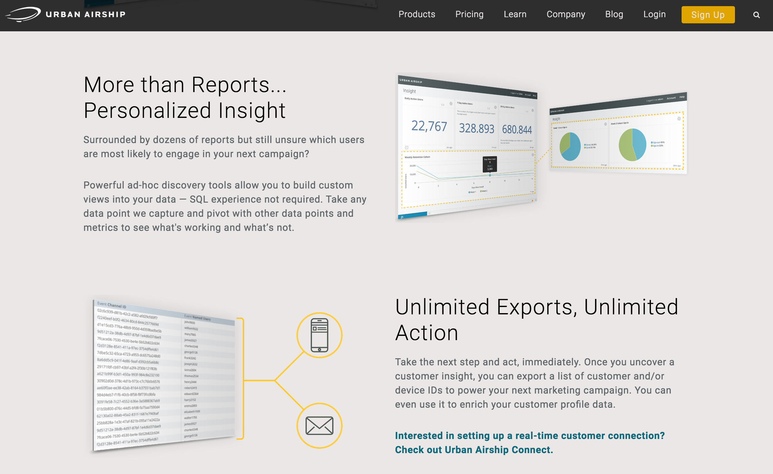 Brand Overview Dashboard