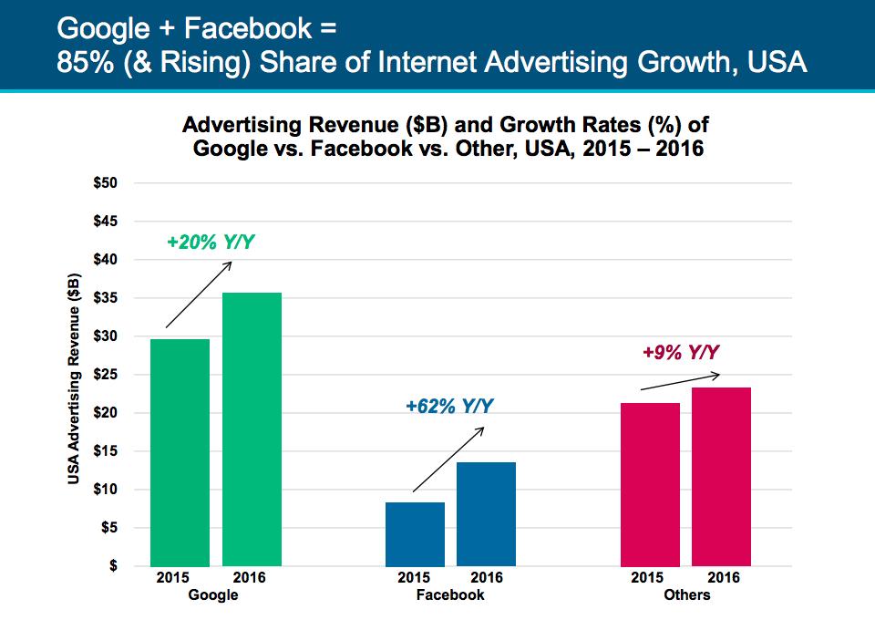 marketing_analytics
