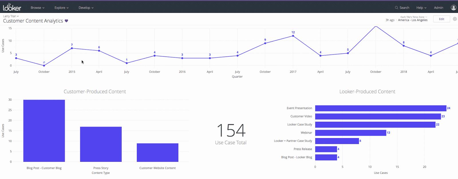 customer_database