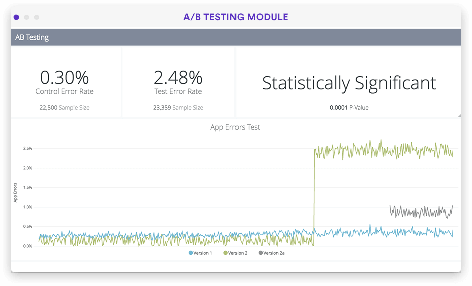 Product analytics dashboard in Looker screenshot