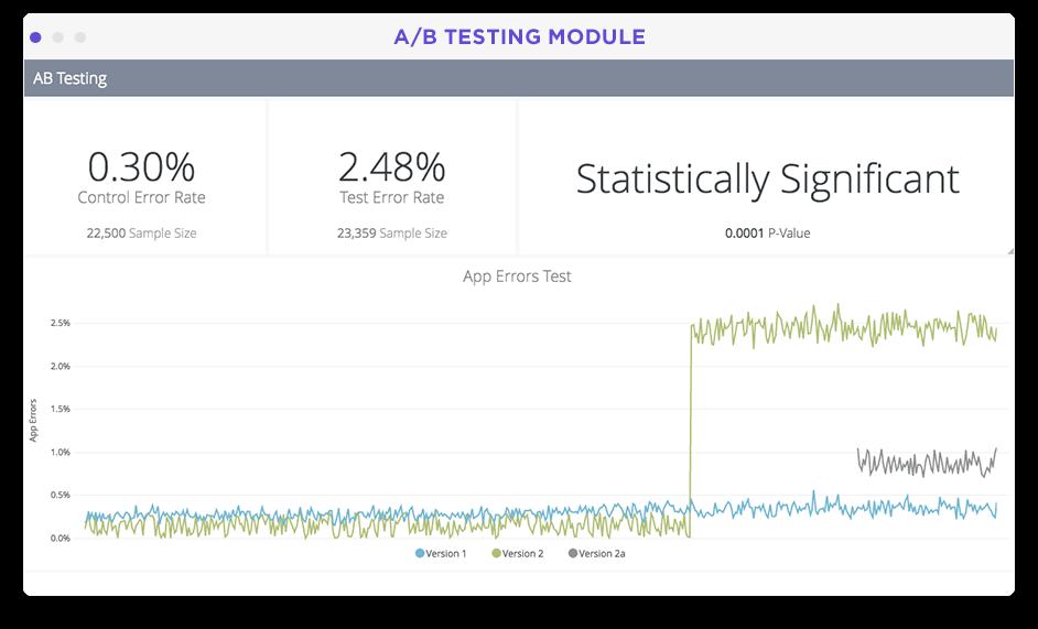 Product analytics dashboard in Looker screenshot